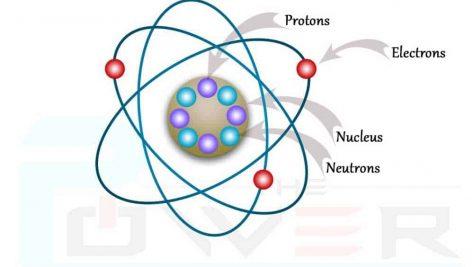 همه چیز درباره الکتريسيته و مغناطيس !