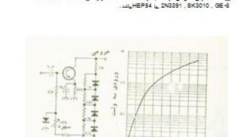 دانلود مدار محدود کننده ساده با طیف متغییر | مدار الکتریکی