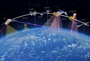 ماهواره، انواع و کاربردهای آنها،همه چیز در مورد صنعت ماهواره