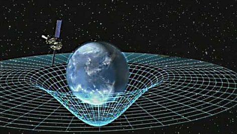 مفاهیم بنیادی فضا و زمان